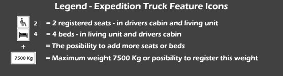 Expedition Truck Feature Icons